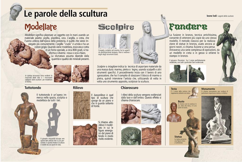 Pannello Parole scultura